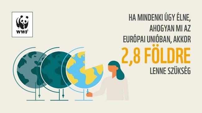 Európai túlfogyasztás napja május 10-én